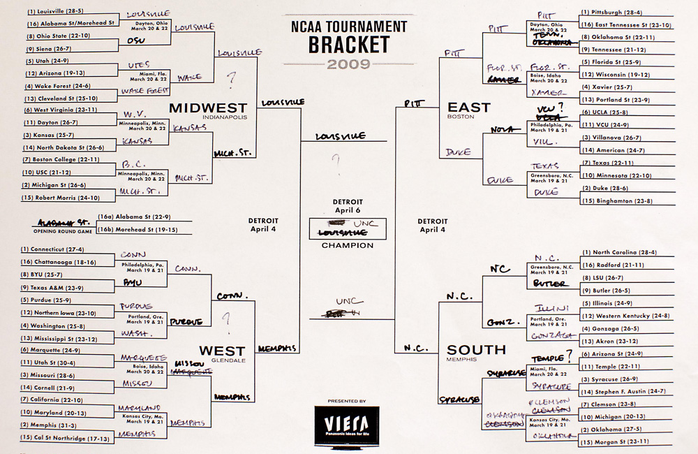 President Obama's NCAA Basketball Picks